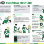 free first aid guide